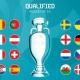 Евро 2020 плей-офф